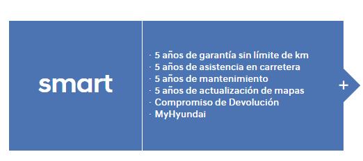 ¡Llegan los MOVE DAYS de Hyundai a MOTORPRIM!