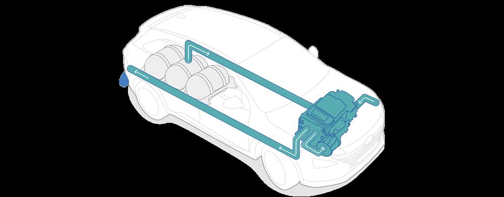 Cómo funciona el motor hidrógeno
