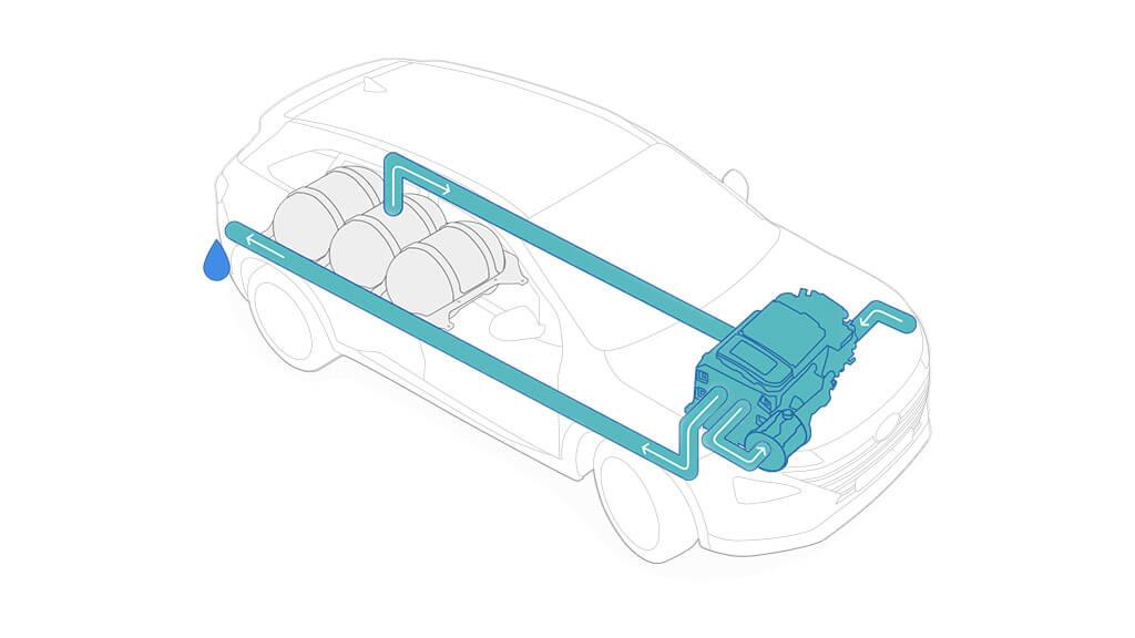 Funcionamiento de la pila de combustible del NEXO